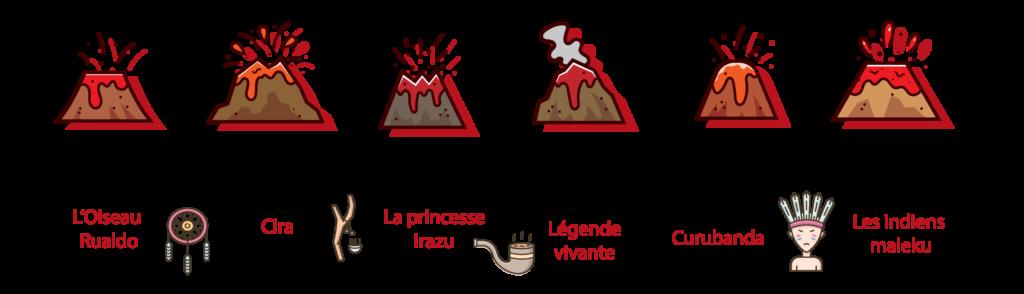 Les volcans du Costa Rica et leurs légendes.